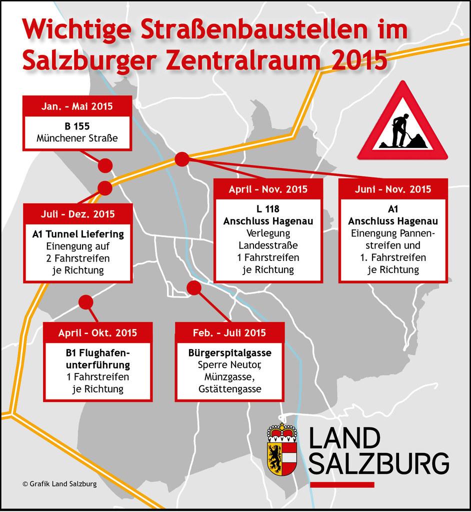 Baustellengrafiken Stadt und Land Salzburg 2015