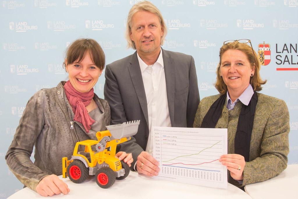 Landesrätin Mag. Martina Berthold, Dr. Gernot Filipp und Mag. Ulrike Kendlbacher