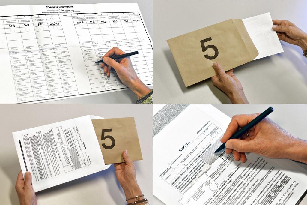 Briefwahlkuverts sind im grau schraffierten Feld zu unterschreiben.