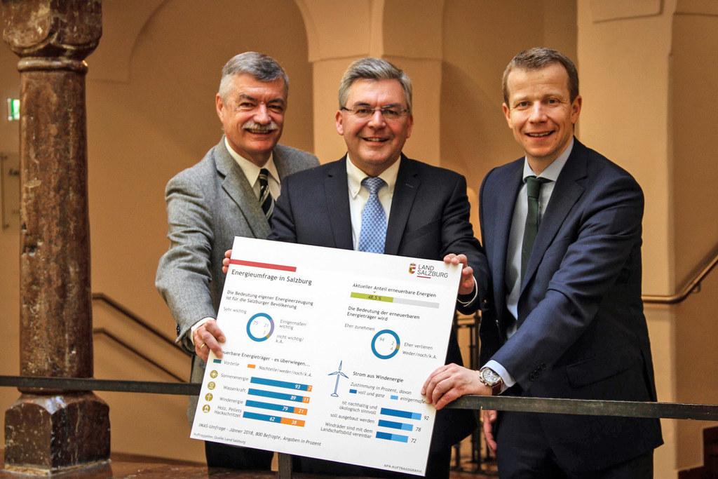 Große Energieumfrage im Land Salzburg, im Bild Rudolf Krugluger (Energiewirtscha..