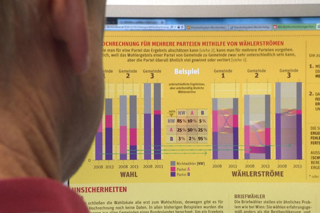 Josef Fersterer erstellt am 22. April die Hochrechnung bei der Landtagswahl.