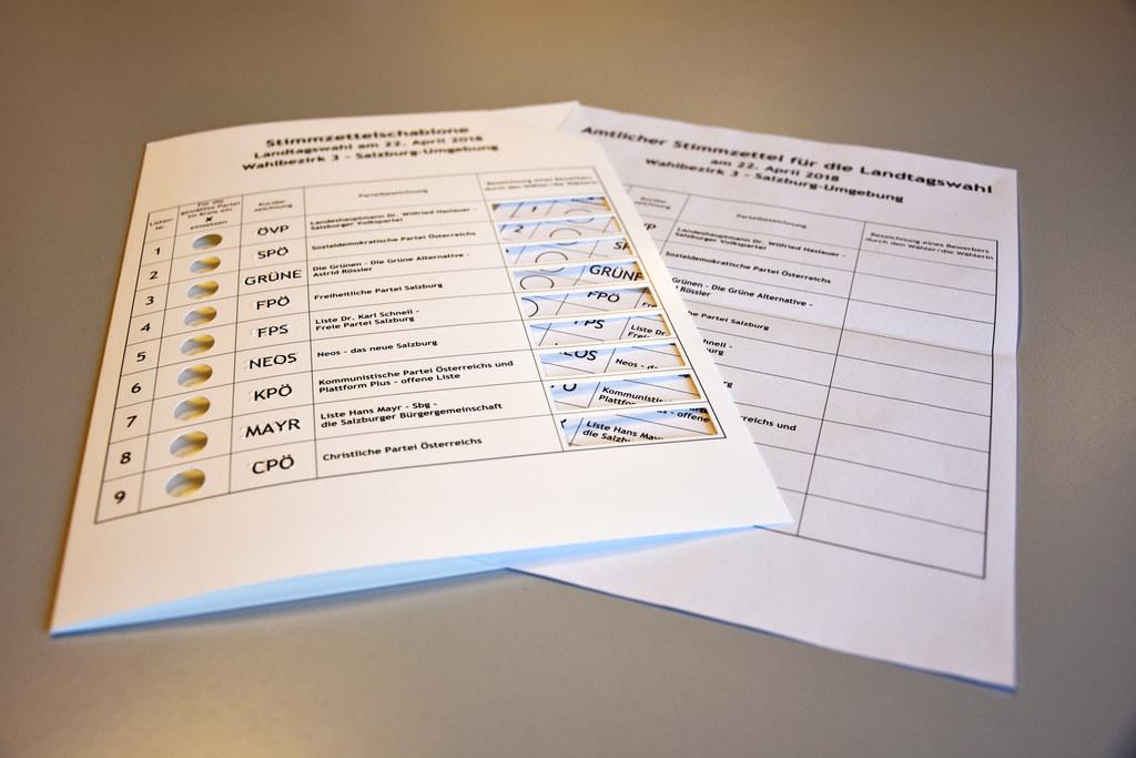 Wahlschablonen ermöglichen Menschen mit starken Sehbehinderungen barrierefreies ..