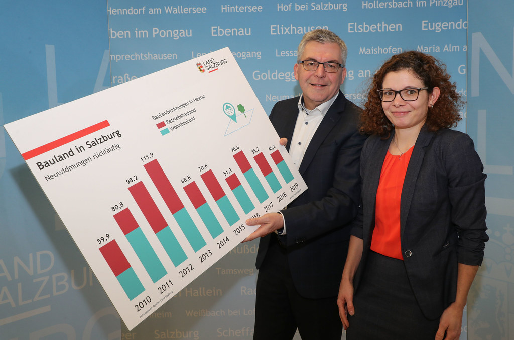 LR Josef Schwaiger und Referatsleiterin Yvonne Koller präsentieren die neuesten Zahlen. Es gibt eine Trendumkehr beim Flächenverbrauch.