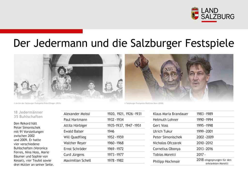 Der Jedermann und die Salzburger Festspiele