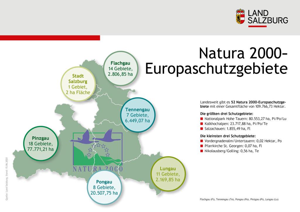 Natura-2000-Europaschutzgebiete