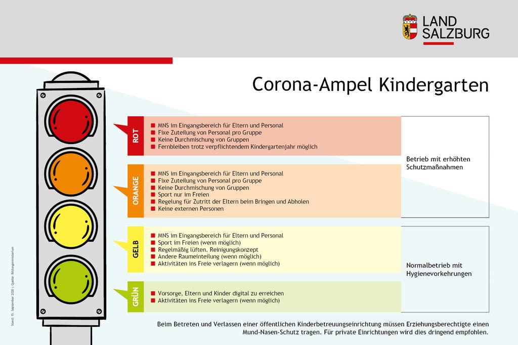Für Kindergärten und Betreuungseinrichtungen gelten diese Regeln.