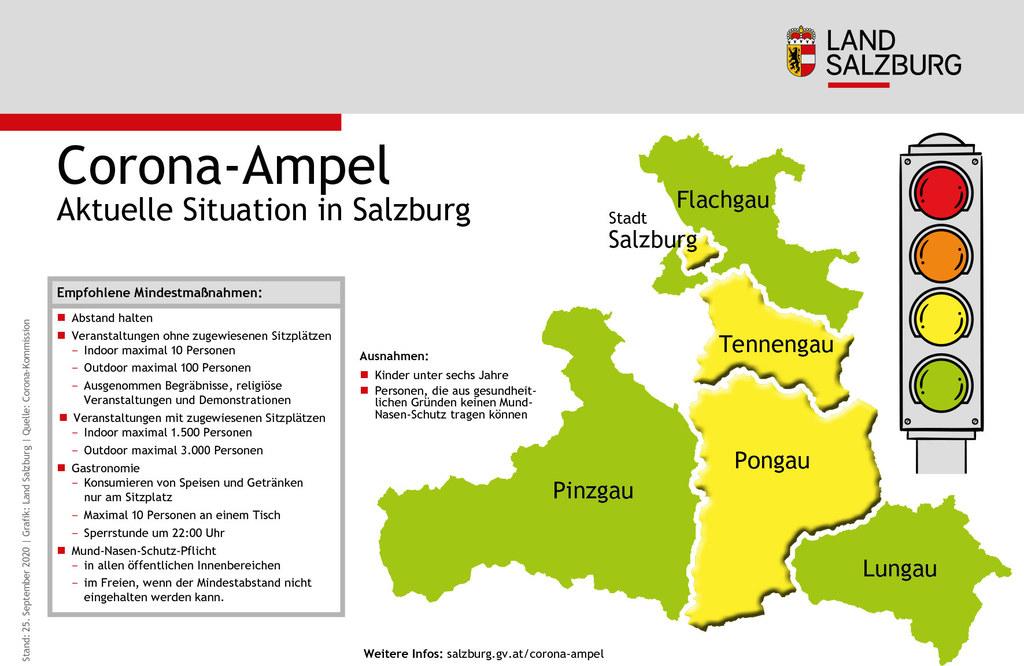 Corona-Ampel: Aktuelle Situation in Salzburg