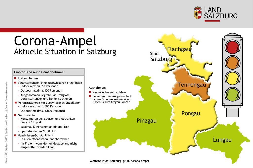"""Aktuelle Corona-Ampel in Salzburg: Der Tennengau bleibt """"orange"""", die Stadt Salzburg und der Pongau sind weiter """"gelb"""", der Flachgau wechselt auf """"Gelb"""". Weiter in """"Grün"""": Pinzgau und Lungau."""