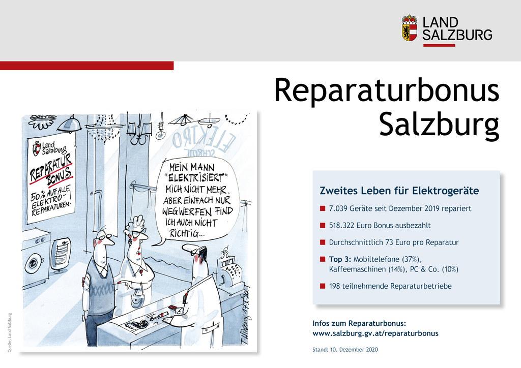 Reparaturbonus Salzburg Stand 10. Dezember 2020