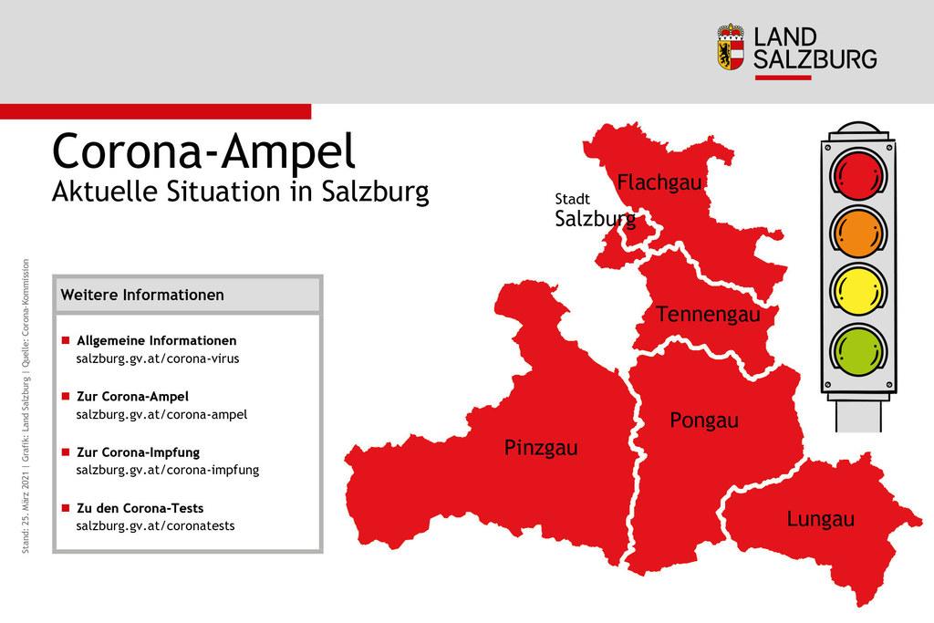 Corona-Ampel Land Salzburg und Bezirke Stand 25.3.2021