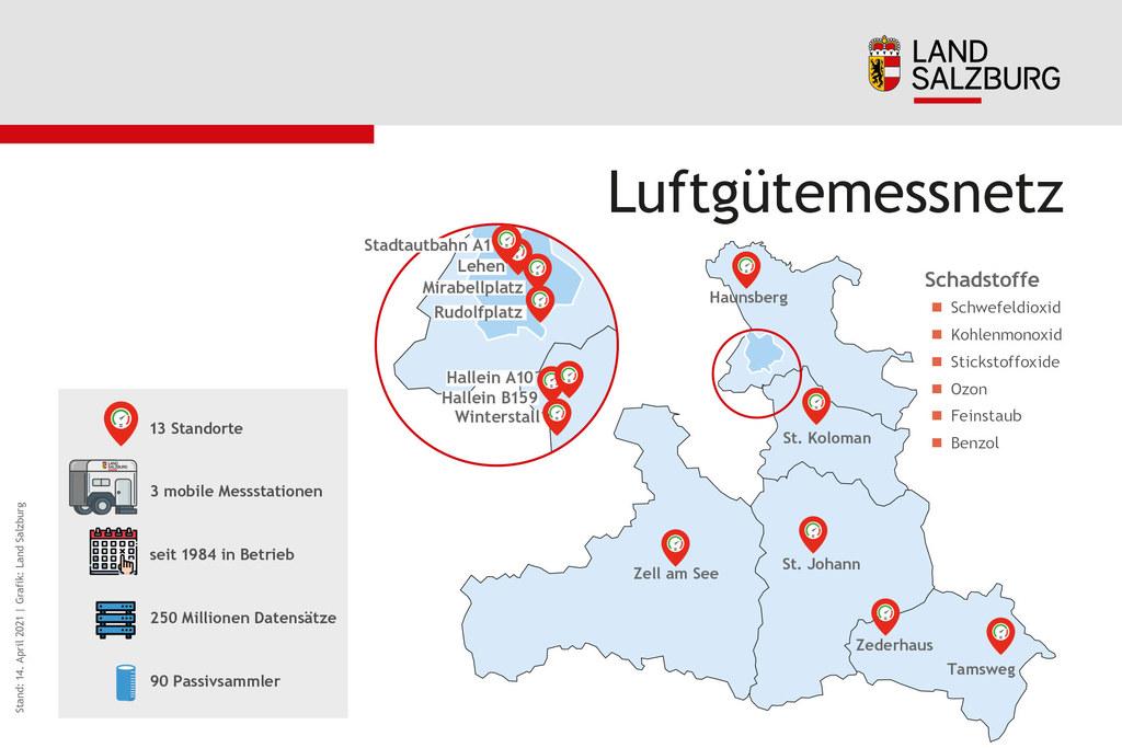Luftguetemessnetz in Salzburg