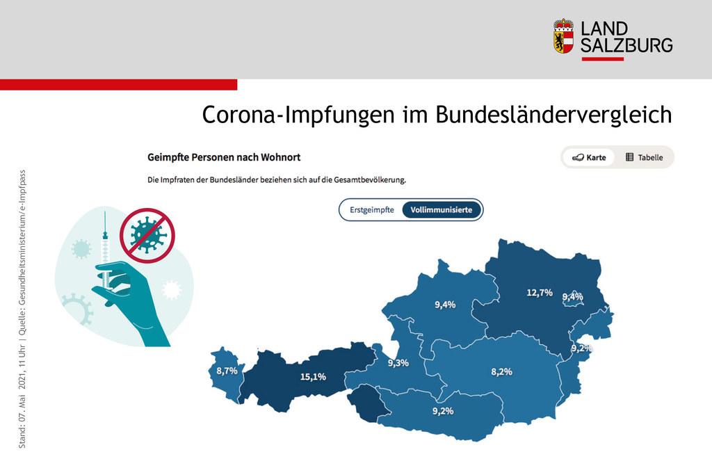 Coronavirus Geimpfte Personen nach Wohnort in Oesterreich Stand 7.5.2021