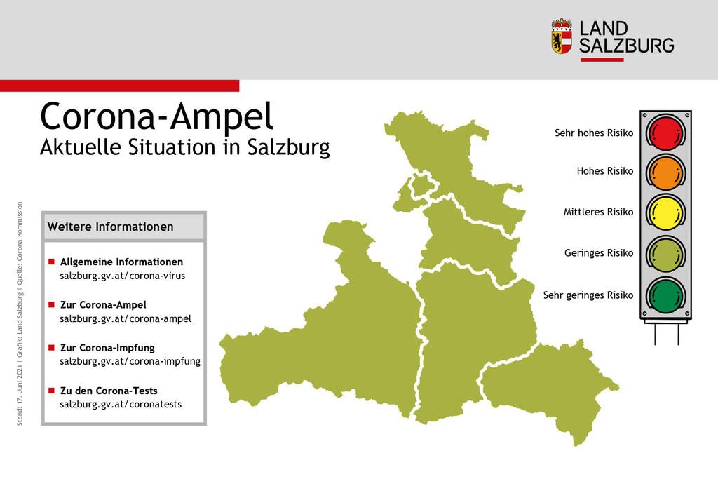 Corona-Ampel Land Salzburg und Bezirke Stand 17.6.2021