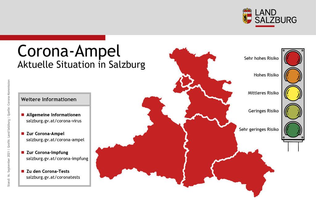 Corona-Ampel Land Salzburg und Bezirke Stand 16.9.2021