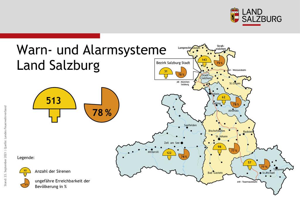 Warn- und Alarmsysteme Land Salzburg Stand 23.9.2021