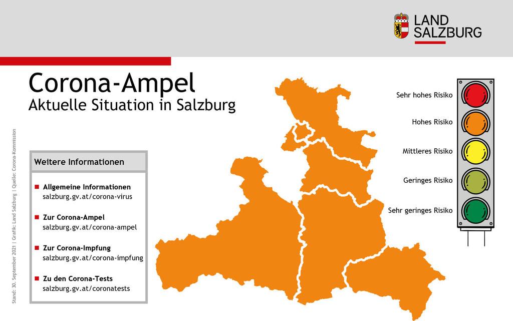 """Die Corona-Ampel für Salzburg steht auf """"Orange - hohes Risiko""""."""