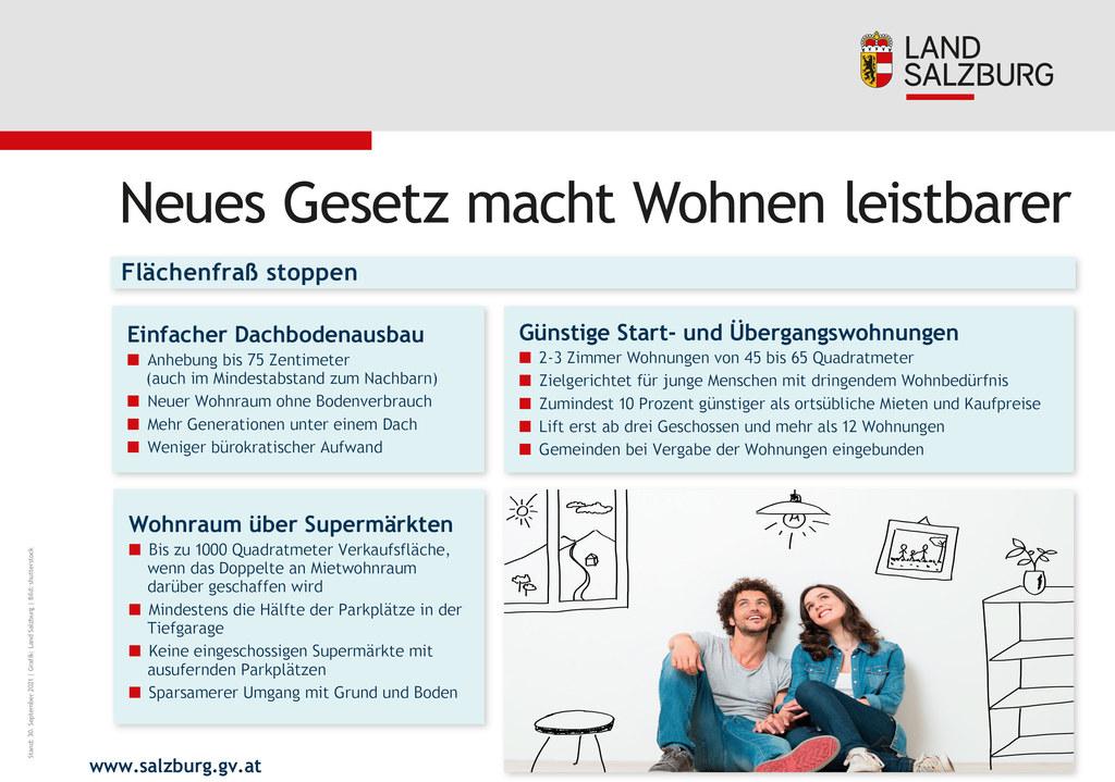 Massnahmen fuer leistbares Wohnen Land Salzburg Stand 5.10.2021