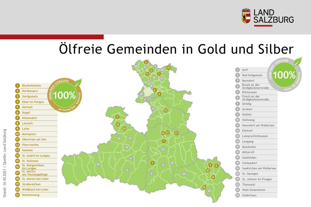 Oelfreie Gemeinden im Land Salzburg mit Gold- und Silber-Status Stand 14.10.2021